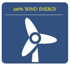 Wind Energy Powered Hospital